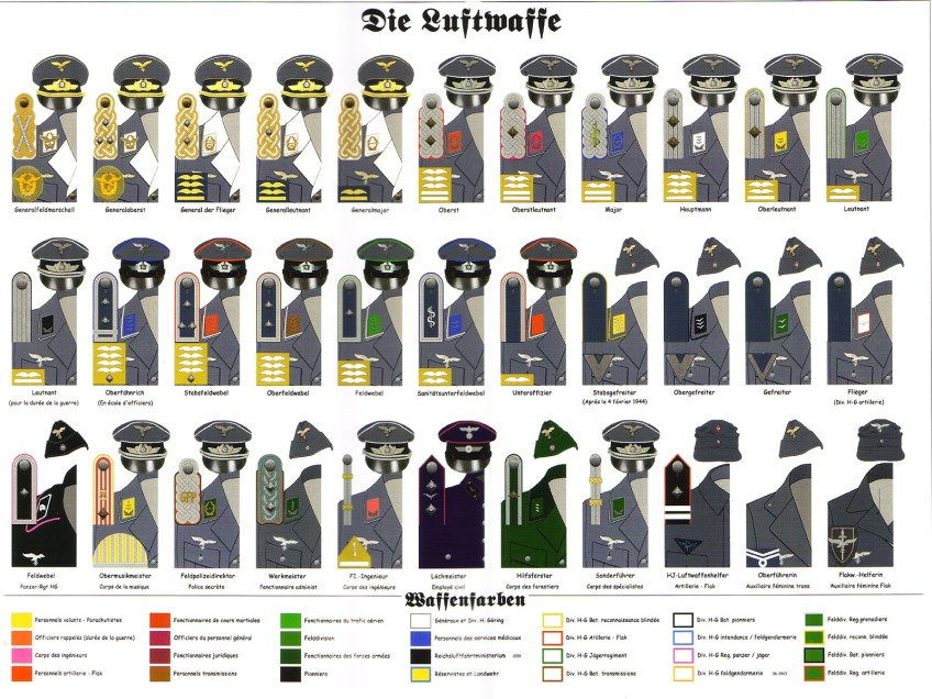 Grades-uniforme-luftwaffe aviation guerre